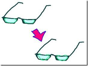 メガネの枠が縮む